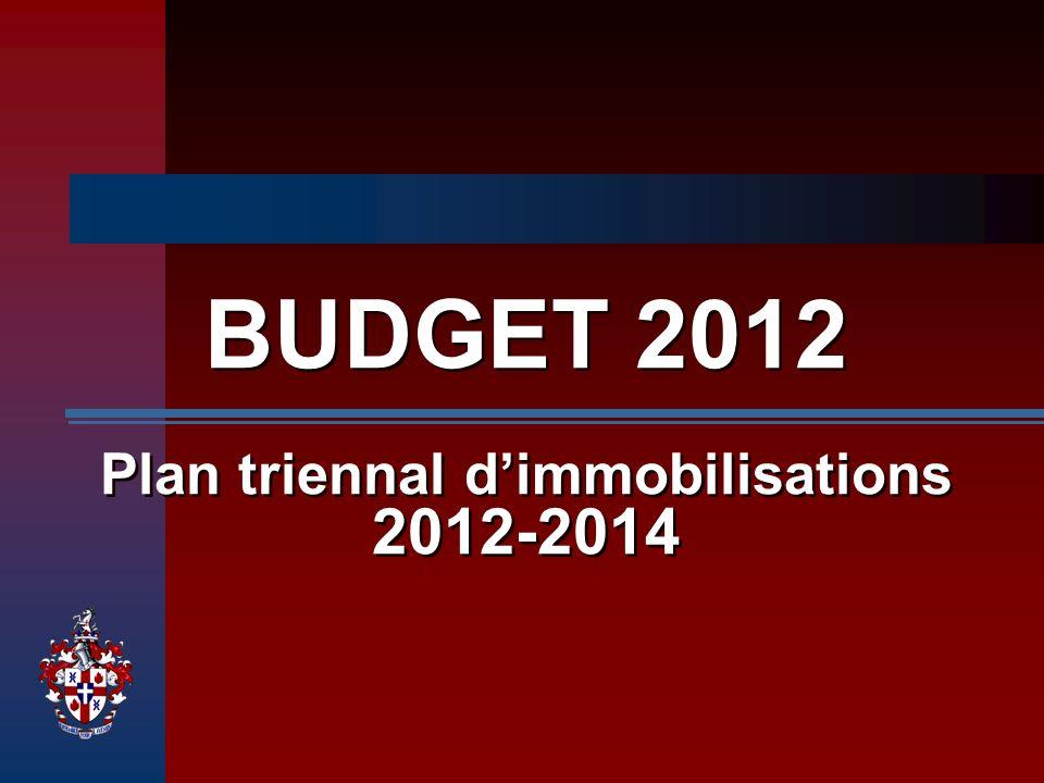 BUDGET 2012 Plan triennal dimmobilisations 2012-2014