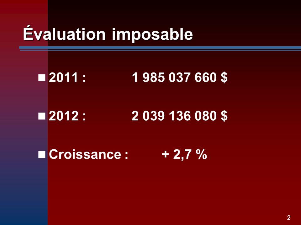 2 Évaluation imposable 2011 : 1 985 037 660 $ 2012 : 2 039 136 080 $ Croissance : + 2,7 %