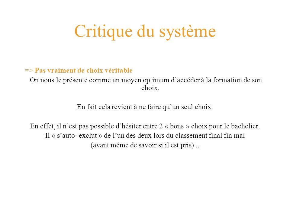 Critique du système => Pas vraiment de choix véritable On nous le présente comme un moyen optimum daccéder à la formation de son choix. En fait cela r