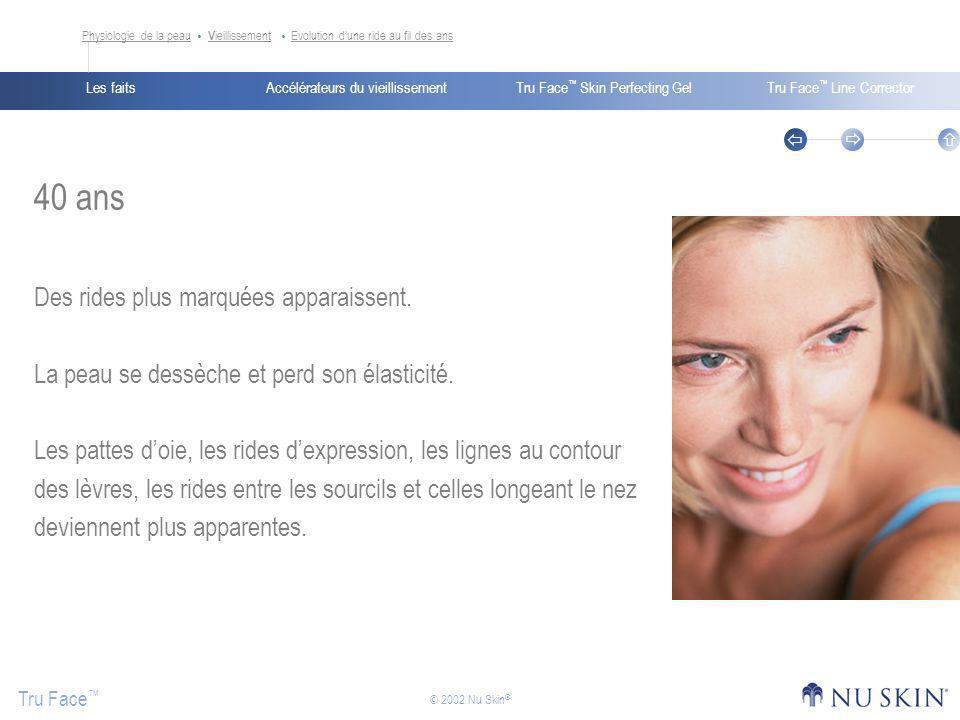 Accélérateurs du vieillissementLes faitsTru Face Skin Perfecting GelTru Face Line Corrector Tru Face © 2002 Nu Skin ® 40 ans Des rides plus marquées a