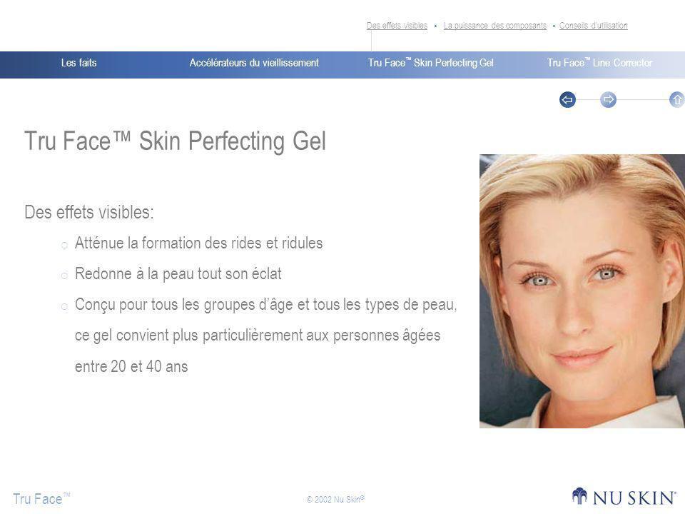 Accélérateurs du vieillissementLes faitsTru Face Skin Perfecting GelTru Face Line Corrector Tru Face © 2002 Nu Skin ® Tru Face Skin Perfecting Gel Des