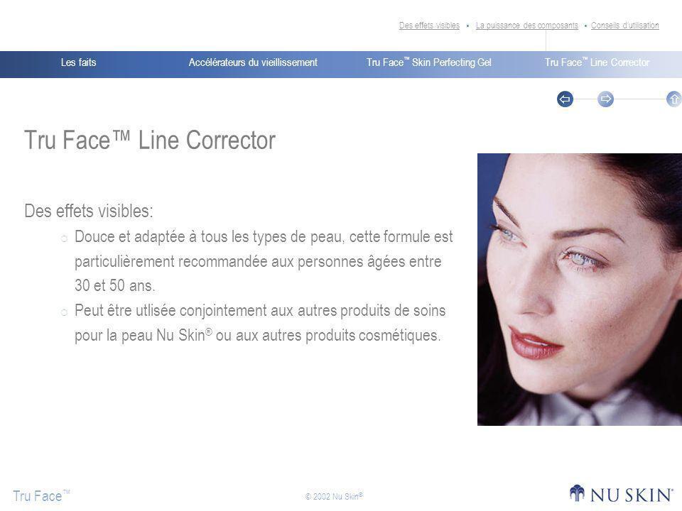 Accélérateurs du vieillissementLes faitsTru Face Skin Perfecting GelTru Face Line Corrector Tru Face © 2002 Nu Skin ® Tru Face Line Corrector Des effe