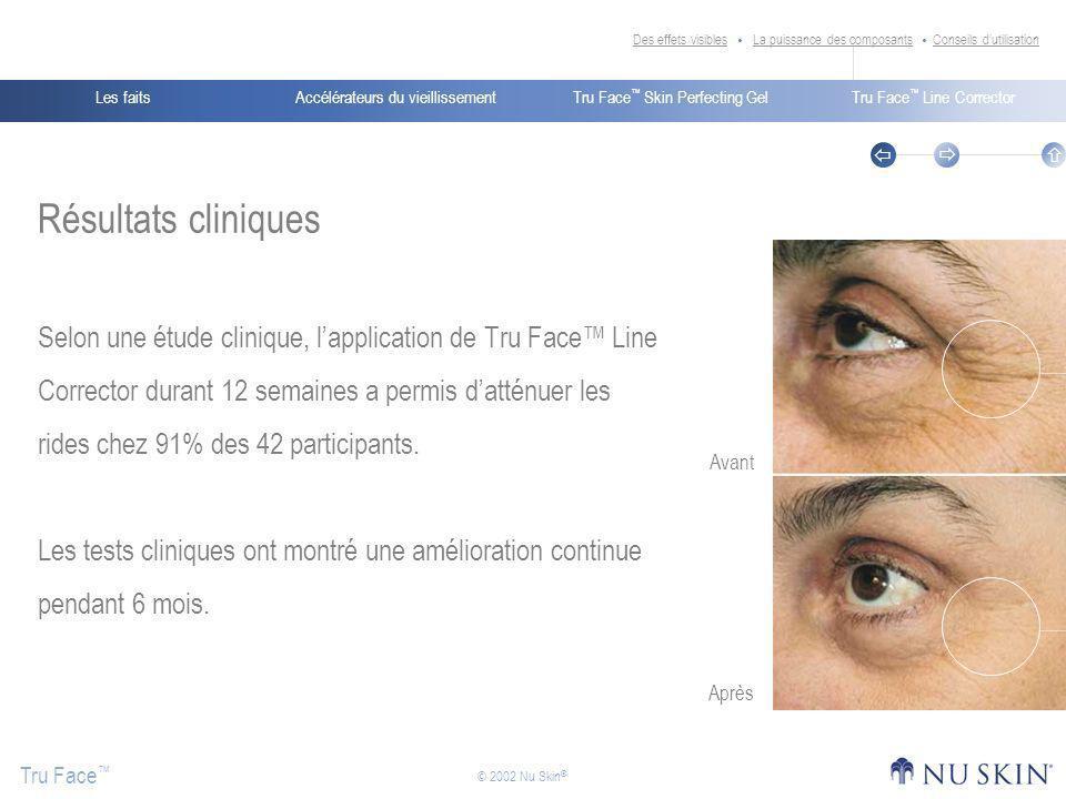 Accélérateurs du vieillissementLes faitsTru Face Skin Perfecting GelTru Face Line Corrector Tru Face © 2002 Nu Skin ® Résultats cliniques Selon une ét