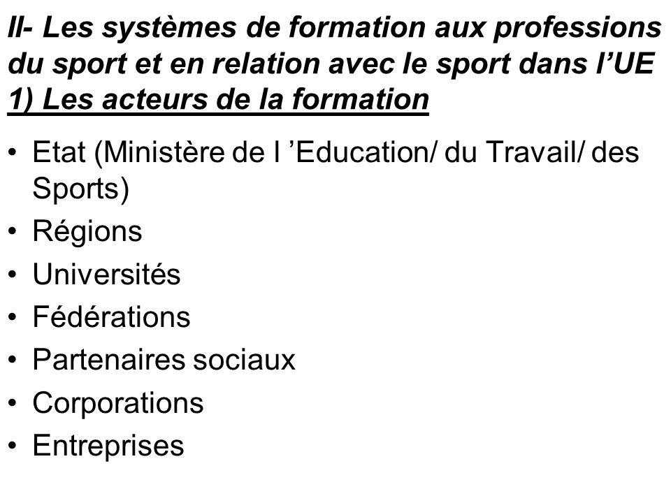II- Les systèmes de formation aux professions du sport et en relation avec le sport dans lUE 1) Les acteurs de la formation Etat (Ministère de l Educa