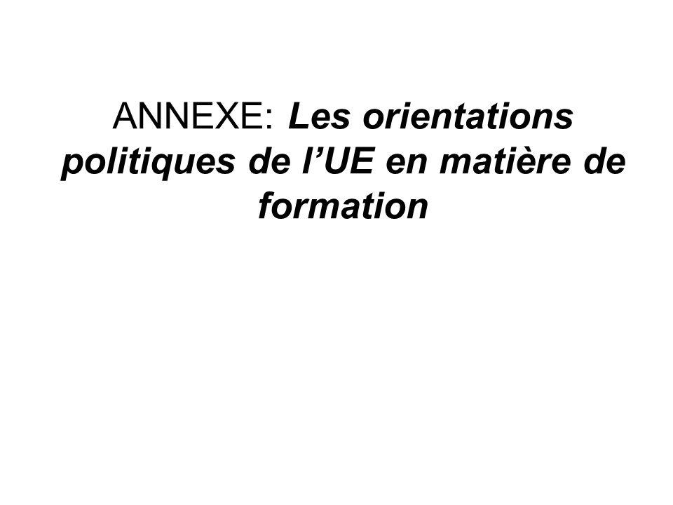 ANNEXE: Les orientations politiques de lUE en matière de formation