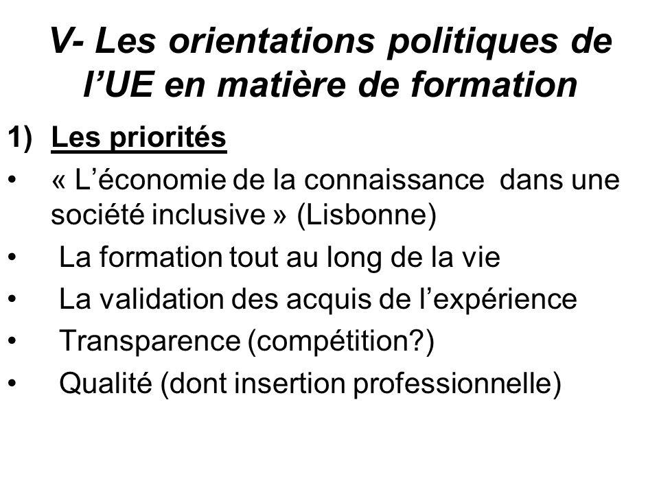 V- Les orientations politiques de lUE en matière de formation 1)Les priorités « Léconomie de la connaissance dans une société inclusive » (Lisbonne) L