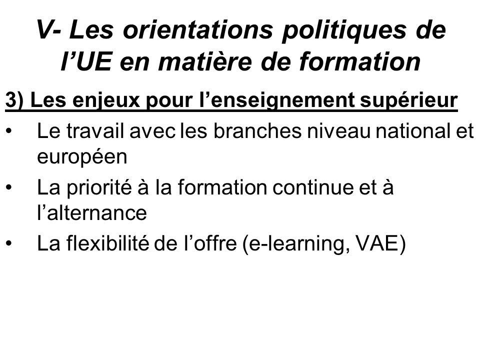 V- Les orientations politiques de lUE en matière de formation 3) Les enjeux pour lenseignement supérieur Le travail avec les branches niveau national