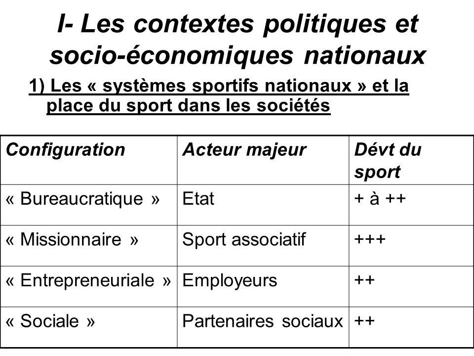 I- Les contextes politiques et socio-économiques nationaux 1) Les « systèmes sportifs nationaux » et la place du sport dans les sociétés Configuration