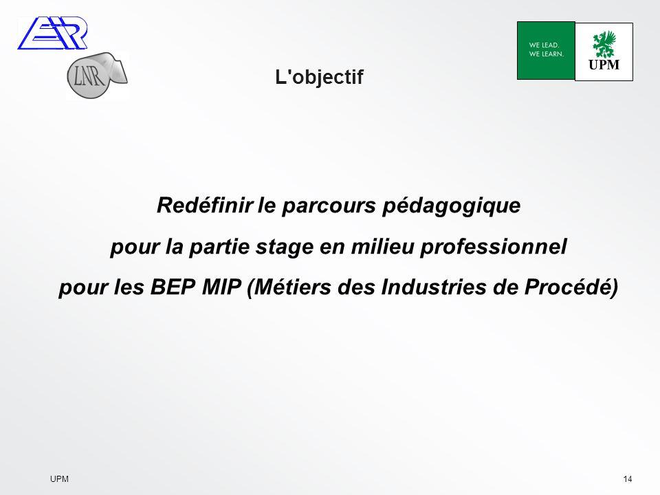 UPM14 L objectif Redéfinir le parcours pédagogique pour la partie stage en milieu professionnel pour les BEP MIP (Métiers des Industries de Procédé)