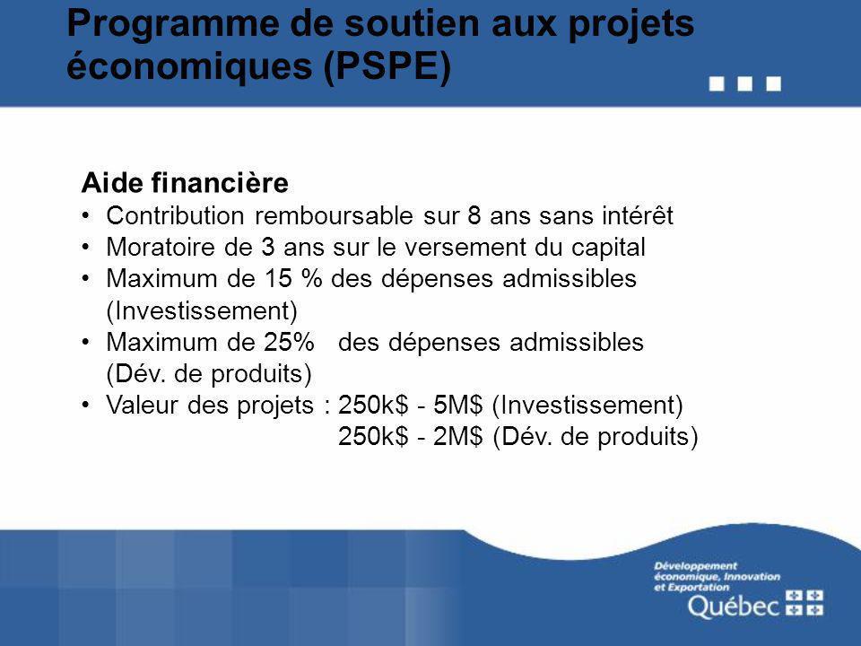 Programme de soutien aux projets économiques (PSPE) Aide financière Contribution remboursable sur 8 ans sans intérêt Moratoire de 3 ans sur le versement du capital Maximum de 15 % des dépenses admissibles (Investissement) Maximum de 25% des dépenses admissibles (Dév.