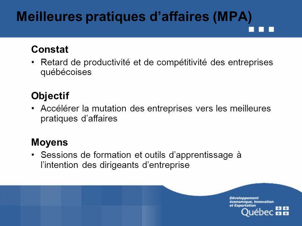 Meilleures pratiques daffaires (MPA) Constat Retard de productivité et de compétitivité des entreprises québécoises Objectif Accélérer la mutation des