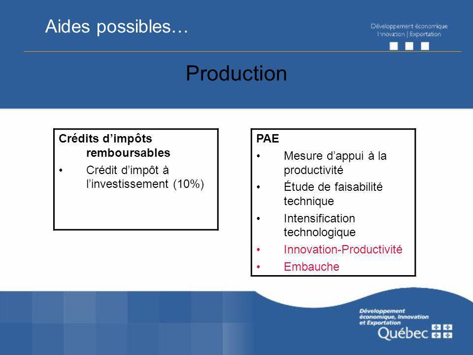 Production PAE Mesure dappui à la productivité Étude de faisabilité technique Intensification technologique Innovation-Productivité Embauche Crédits dimpôts remboursables Crédit dimpôt à linvestissement (10%) Aides possibles…