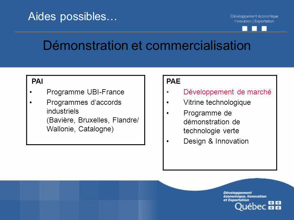 Démonstration et commercialisation PAI Programme UBI-France Programmes daccords industriels (Bavière, Bruxelles, Flandre/ Wallonie, Catalogne) PAE Dév