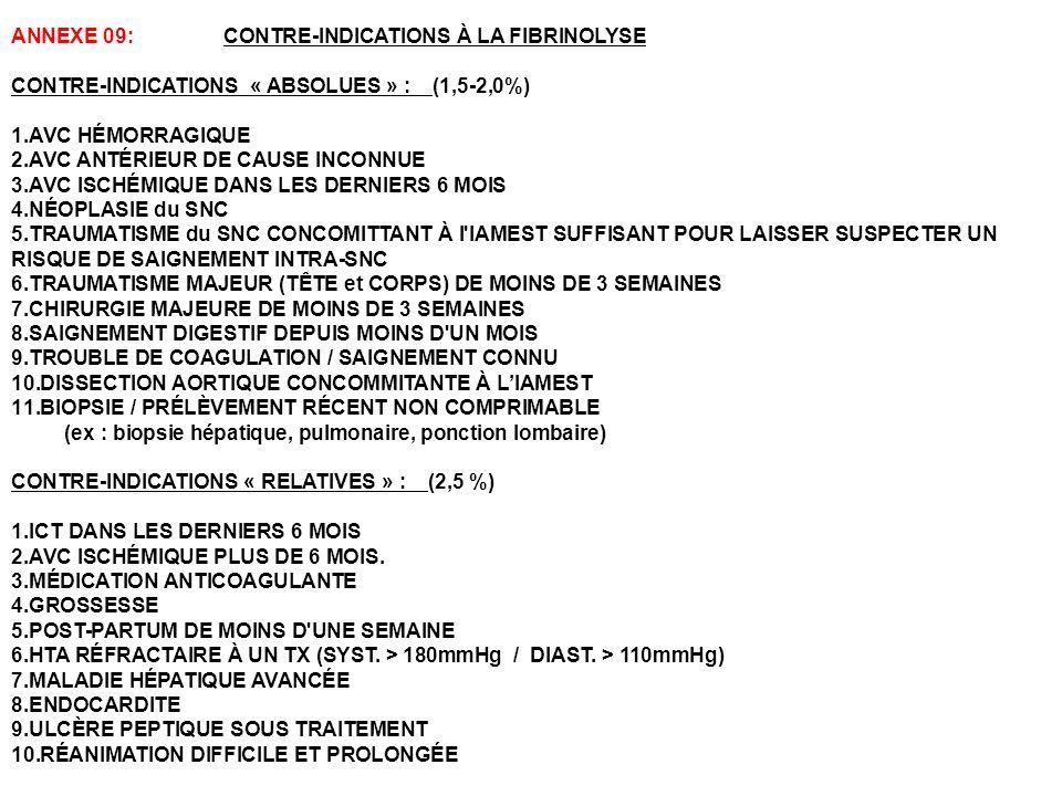 ANNEXE 09:CONTRE-INDICATIONS À LA FIBRINOLYSE CONTRE-INDICATIONS « ABSOLUES » : (1,5-2,0%) 1. AVC HÉMORRAGIQUE AVC HÉMORRAGIQUE 2. AVC ANTÉRIEUR DE CA