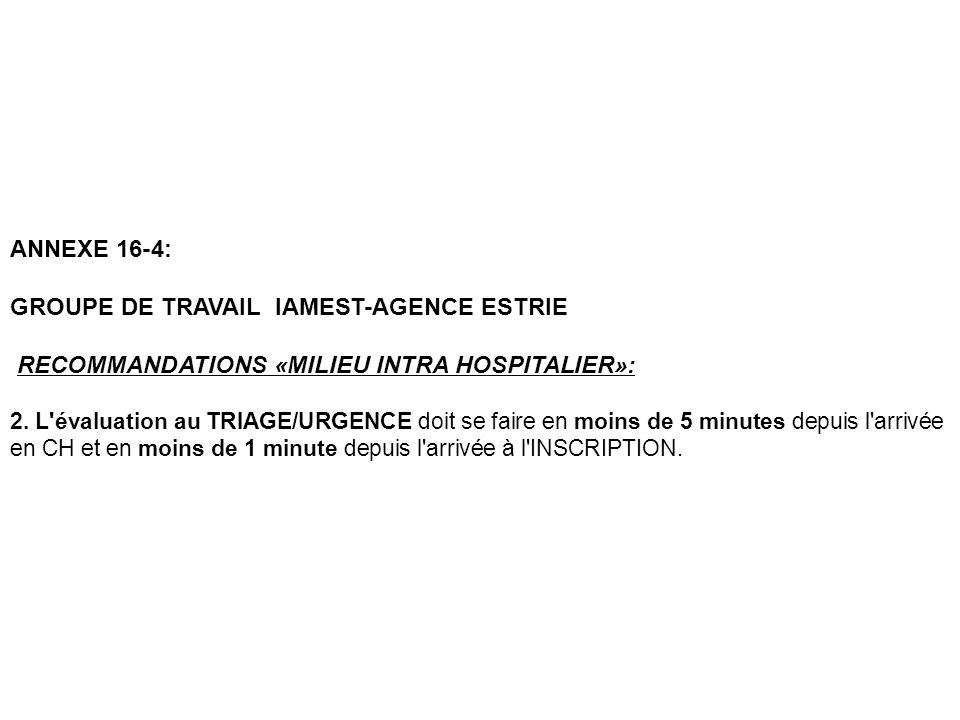 ANNEXE 16-4: GROUPE DE TRAVAIL IAMEST-AGENCE ESTRIE RECOMMANDATIONS «MILIEU INTRA HOSPITALIER»: 1.