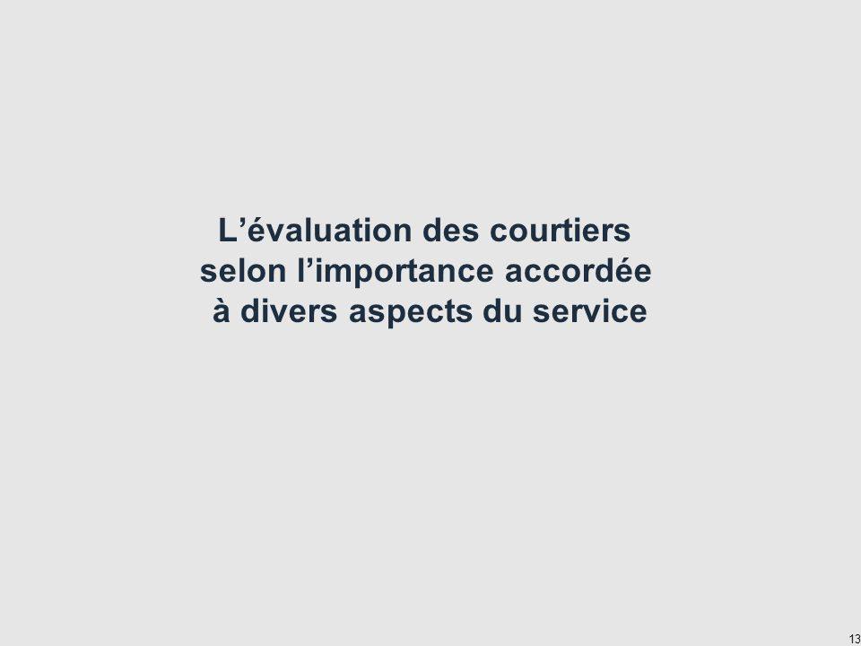 13 Lévaluation des courtiers selon limportance accordée à divers aspects du service