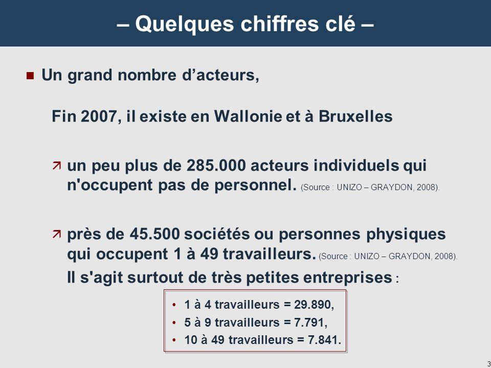 3 – Quelques chiffres clé – n Un grand nombre dacteurs, Fin 2007, il existe en Wallonie et à Bruxelles ä un peu plus de 285.000 acteurs individuels qui n occupent pas de personnel.