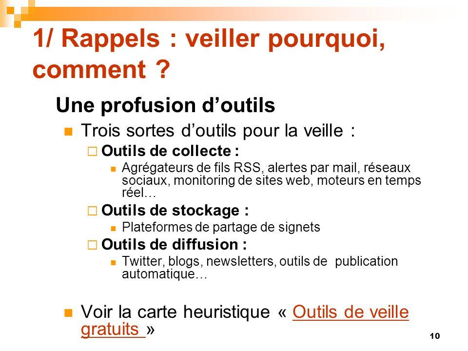 1/ Rappels : veiller pourquoi, comment ? Trois sortes doutils pour la veille : Outils de collecte : Agrégateurs de fils RSS, alertes par mail, réseaux