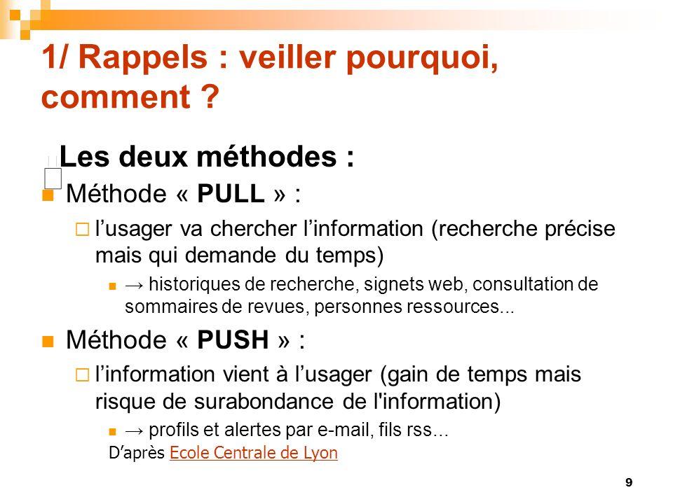 1/ Rappels : veiller pourquoi, comment ? Méthode « PULL » : lusager va chercher linformation (recherche précise mais qui demande du temps) historiques