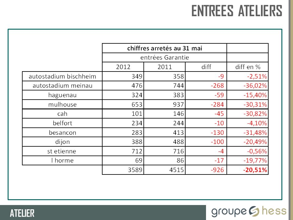 RESSOURCES HUMAINES ATELIER ENTREES ATELIERS