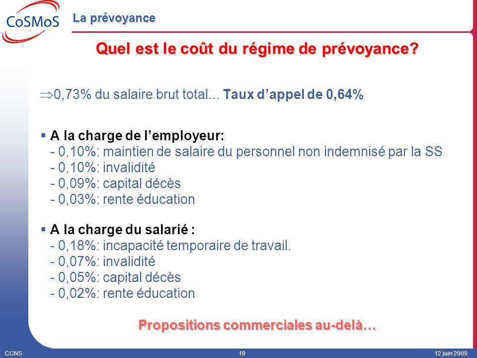 CCNS1912 juin 2009 La prévoyance Quel est le coût du régime de prévoyance? 0,73% du salaire brut total... Taux dappel de 0,64% A la charge de lemploye