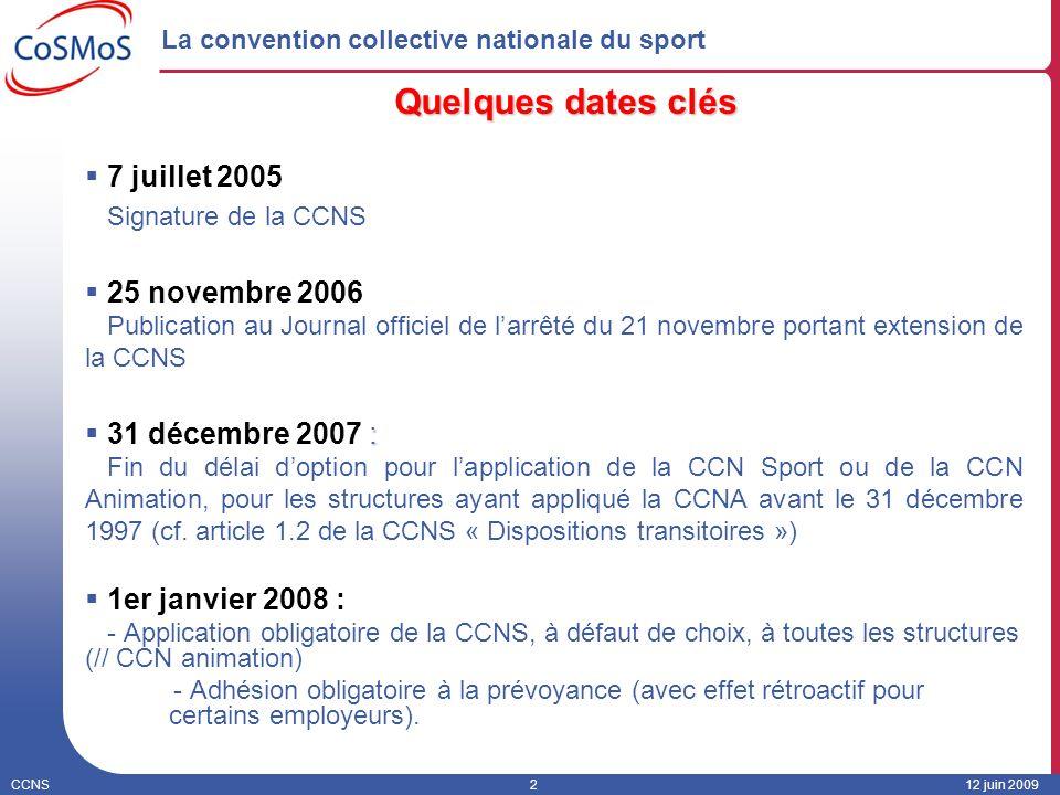 CCNS212 juin 2009 La convention collective nationale du sport Quelques dates clés 7 juillet 2005 Signature de la CCNS 25 novembre 2006 Publication au