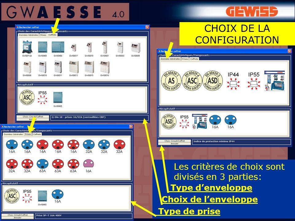 Les critères de choix sont divisés en 3 parties: Type denveloppe Choix de lenveloppe Type de prise CHOIX DE LA CONFIGURATION