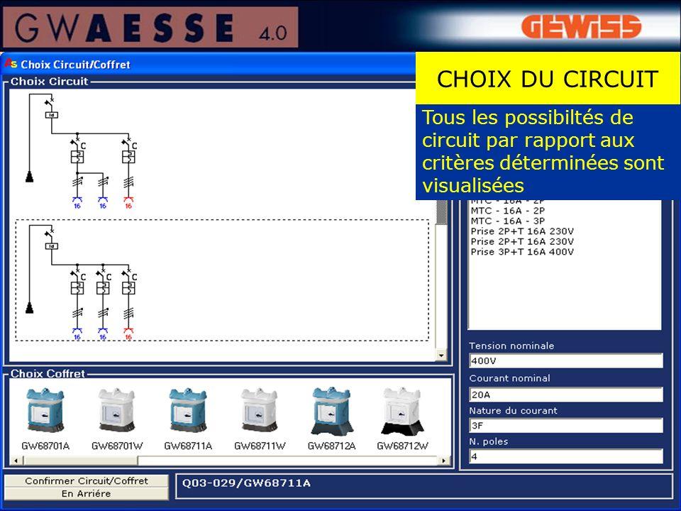 Tous les possibiltés de circuit par rapport aux critères déterminées sont visualisées CHOIX DU CIRCUIT