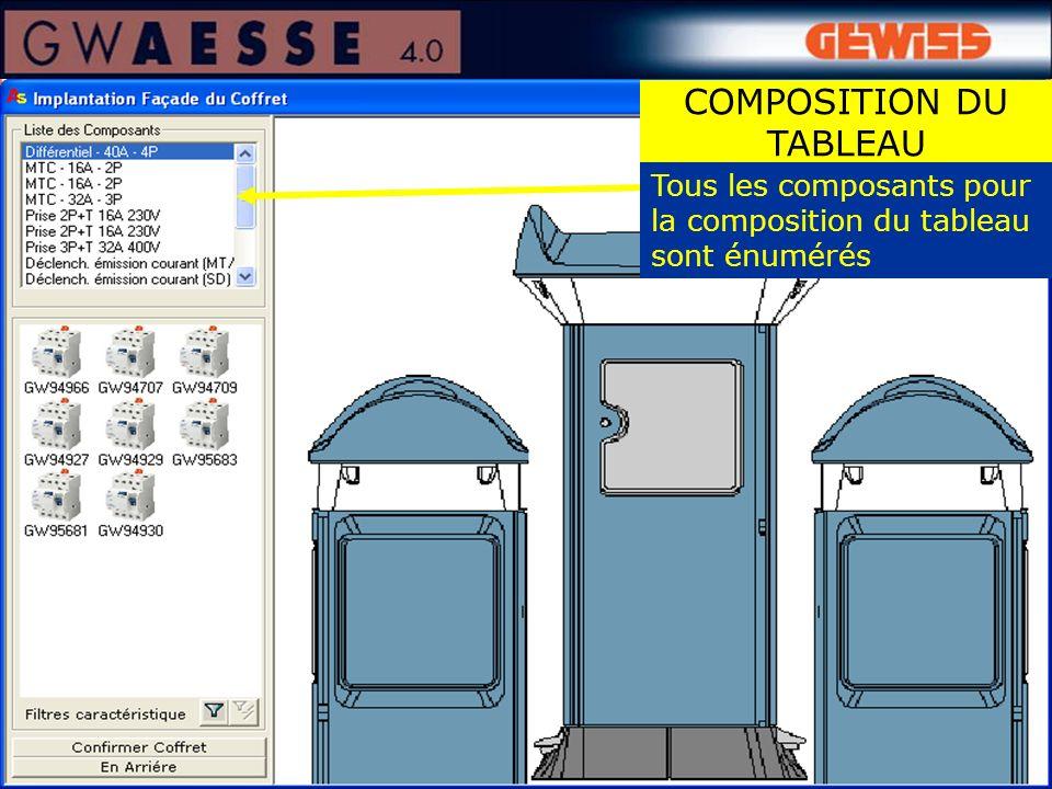 COMPOSITION DU TABLEAU Tous les composants pour la composition du tableau sont énumérés