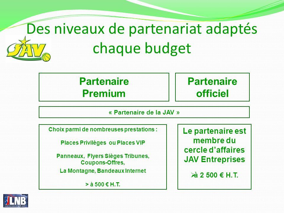 Des niveaux de partenariat adaptés chaque budget Partenaire Premium Partenaire officiel Choix parmi de nombreuses prestations : Places Privilèges ou P