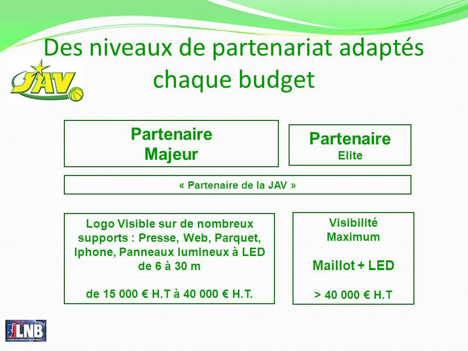 Des niveaux de partenariat adaptés chaque budget Partenaire Majeur Partenaire Elite Logo Visible sur de nombreux supports : Presse, Web, Parquet, Iphone, Panneaux lumineux à LED de 6 à 30 m de 15 000 H.T à 40 000 H.T.