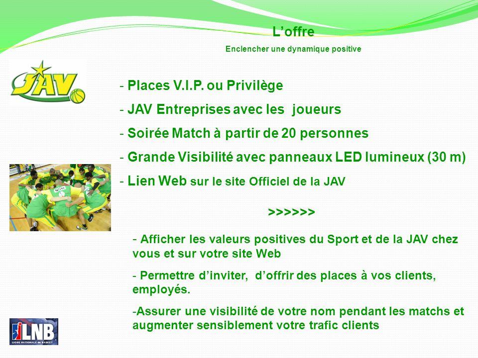 Loffre Enclencher une dynamique positive - Places V.I.P. ou Privilège - JAV Entreprises avec les joueurs - Soirée Match à partir de 20 personnes - Gra