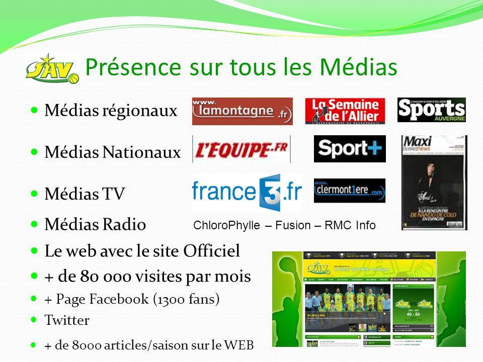 Présence sur tous les Médias Médias régionaux Le web avec le site Officiel + de 80 000 visites par mois + Page Facebook (1300 fans) Twitter + de 8000