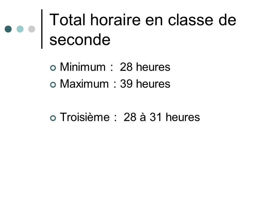 Total horaire en classe de seconde Minimum : 28 heures Maximum : 39 heures Troisième : 28 à 31 heures