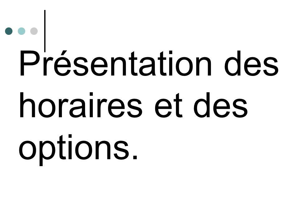 Les enseignements communs Français : 4 heures + 30 min de module.