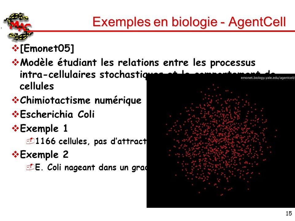 15 Exemples en biologie - AgentCell [Emonet05] Modèle étudiant les relations entre les processus intra-cellulaires stochastiques et le comportement de