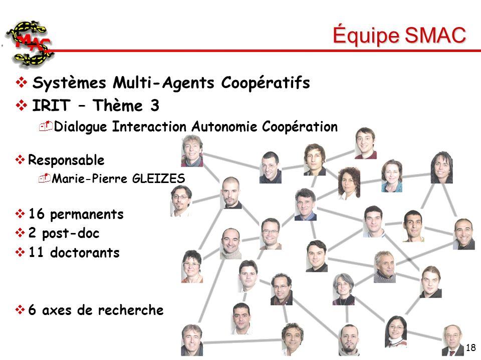 18 Équipe SMAC Systèmes Multi-Agents Coopératifs IRIT – Thème 3 Dialogue Interaction Autonomie Coopération Responsable Marie-Pierre GLEIZES 16 permane