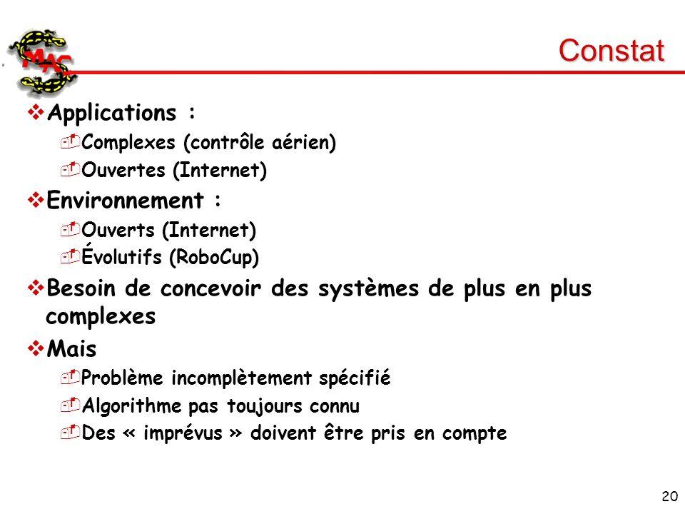 20 Constat Applications : Complexes (contrôle aérien) Ouvertes (Internet) Environnement : Ouverts (Internet) Évolutifs (RoboCup) Besoin de concevoir d