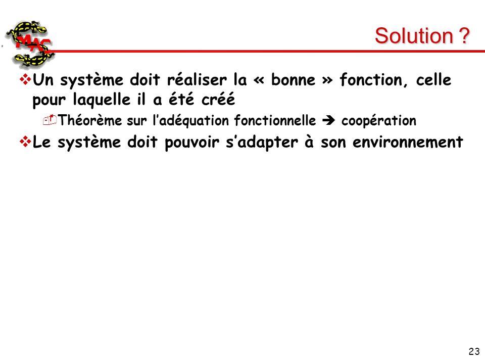 23 Solution ? Un système doit réaliser la « bonne » fonction, celle pour laquelle il a été créé Théorème sur ladéquation fonctionnelle coopération Le