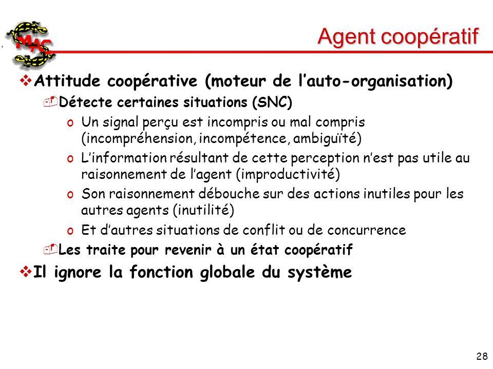 28 Agent coopératif Attitude coopérative (moteur de lauto-organisation) Détecte certaines situations (SNC) oUn signal perçu est incompris ou mal compr