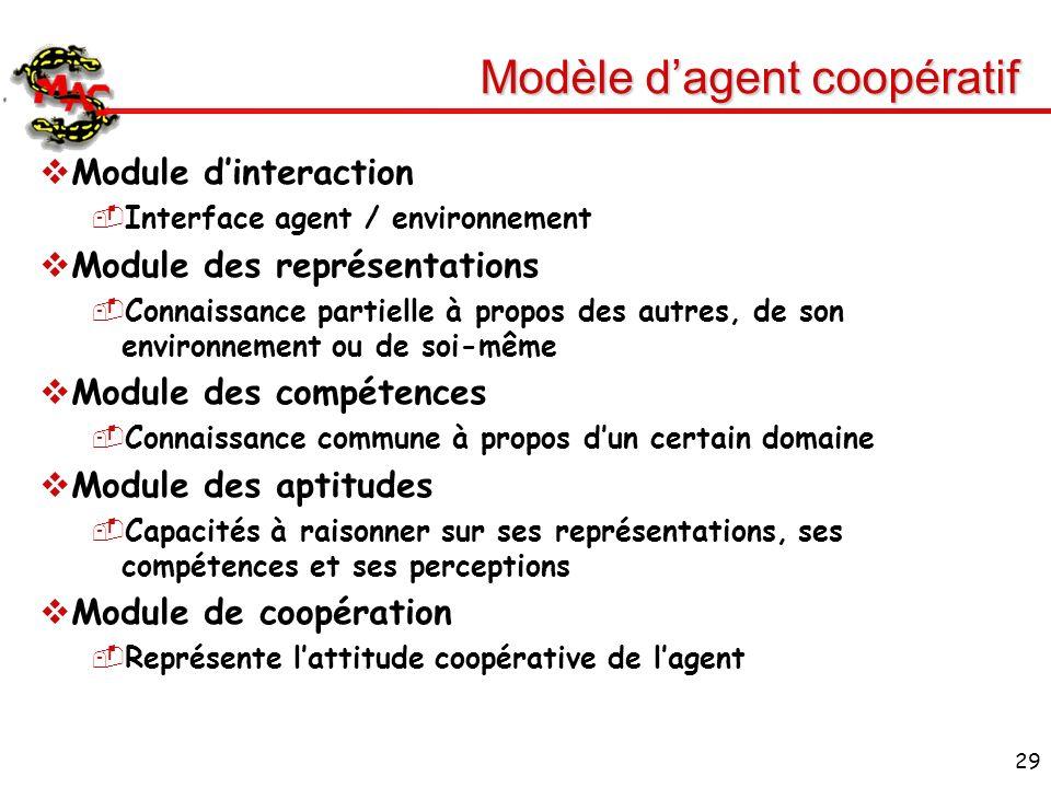 29 Modèle dagent coopératif Module dinteraction Interface agent / environnement Module des représentations Connaissance partielle à propos des autres,