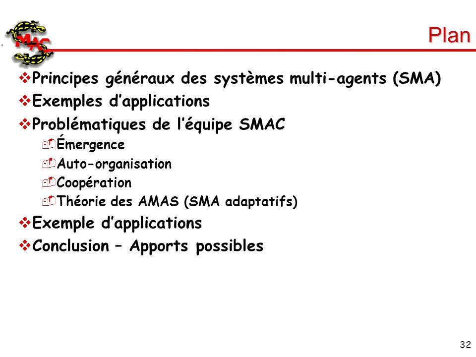 32 Plan Principes généraux des systèmes multi-agents (SMA) Exemples dapplications Problématiques de léquipe SMAC Émergence Auto-organisation Coopérati