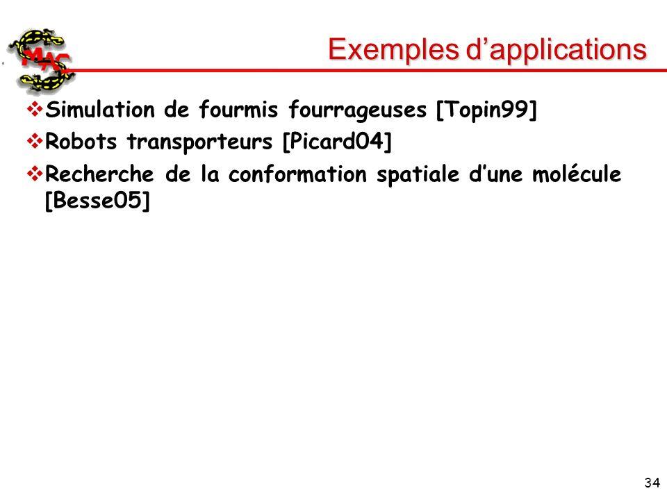 34 Exemples dapplications Simulation de fourmis fourrageuses [Topin99] Robots transporteurs [Picard04] Recherche de la conformation spatiale dune molé