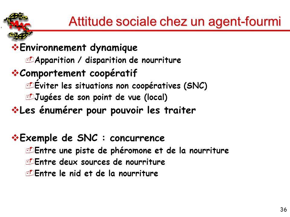 36 Attitude sociale chez un agent-fourmi Environnement dynamique Apparition / disparition de nourriture Comportement coopératif Éviter les situations