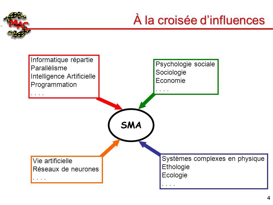 4 À la croisée dinfluences SMA Psychologie sociale Sociologie Economie.. Informatique répartie Parallélisme Intelligence Artificielle Programmation..