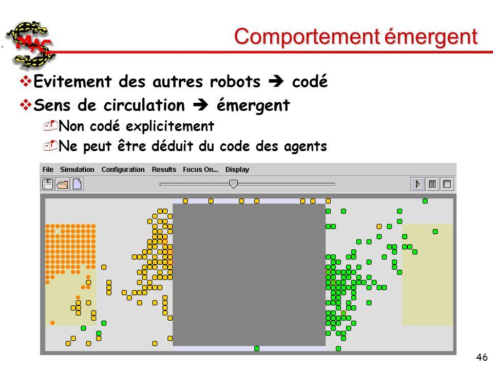 46 Comportement émergent Evitement des autres robots codé Sens de circulation émergent Non codé explicitement Ne peut être déduit du code des agents