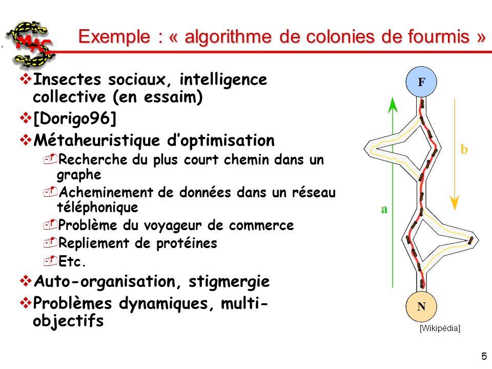 5 Exemple : « algorithme de colonies de fourmis » Insectes sociaux, intelligence collective (en essaim) [Dorigo96] Métaheuristique doptimisation Reche