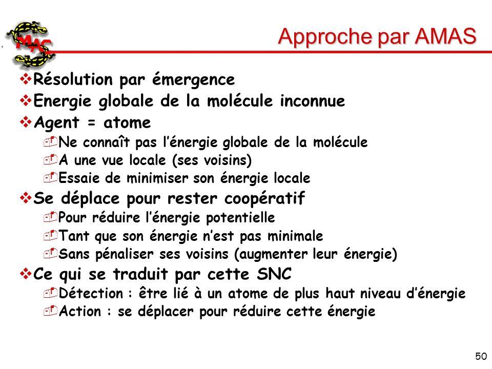 50 Approche par AMAS Résolution par émergence Energie globale de la molécule inconnue Agent = atome Ne connaît pas lénergie globale de la molécule A u