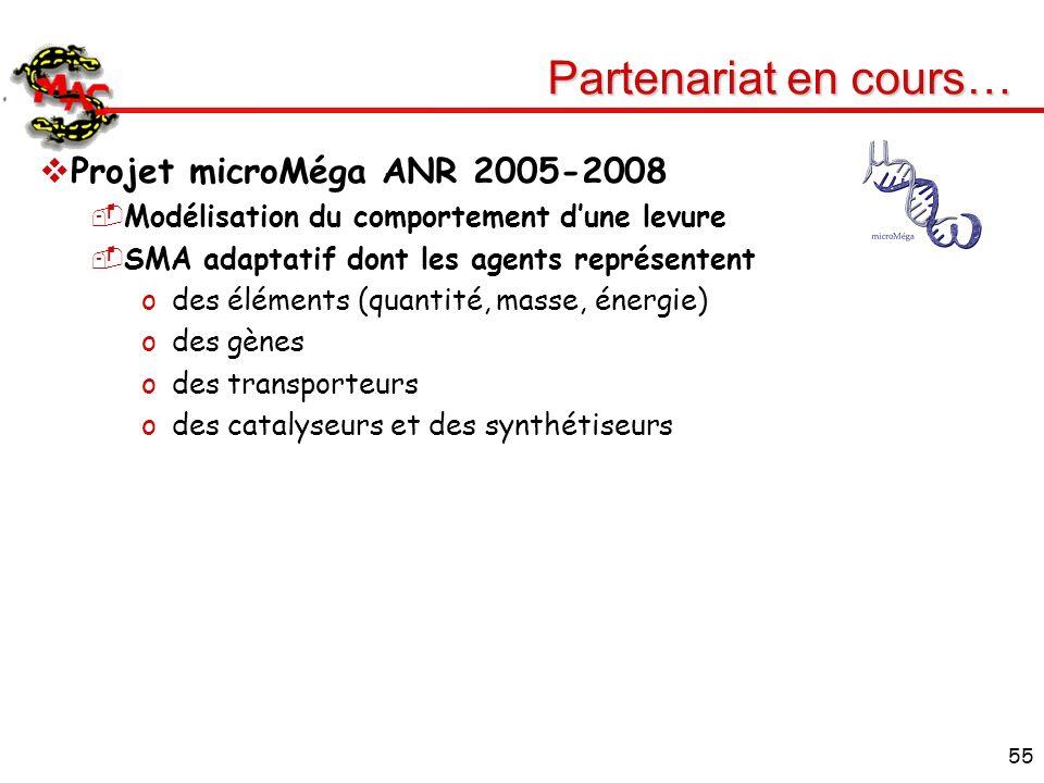 55 Partenariat en cours… Projet microMéga ANR 2005-2008 Modélisation du comportement dune levure SMA adaptatif dont les agents représentent odes éléme