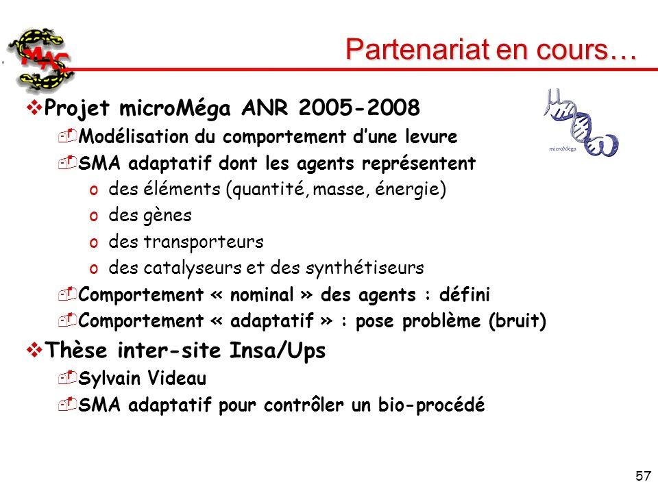 57 Partenariat en cours… Projet microMéga ANR 2005-2008 Modélisation du comportement dune levure SMA adaptatif dont les agents représentent odes éléme